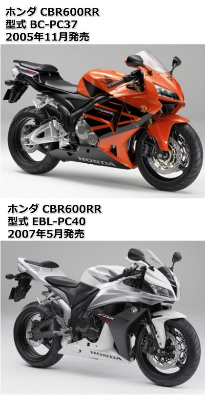 Cbr600rr Pc37とpc40の違いを比較