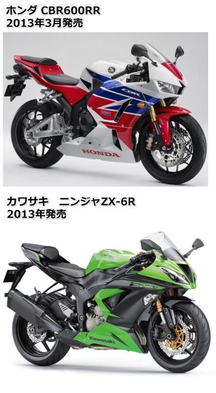 Cbr600rrとzx 6rの違いを比較