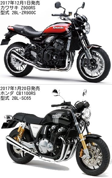 Z900RSとCB1100RSの違いを比較