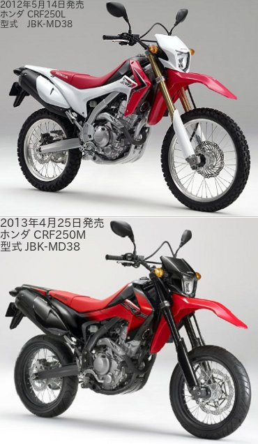 CRF250L(JBK-MD38)とCRF250M(JBK-MD38)の違いを比較