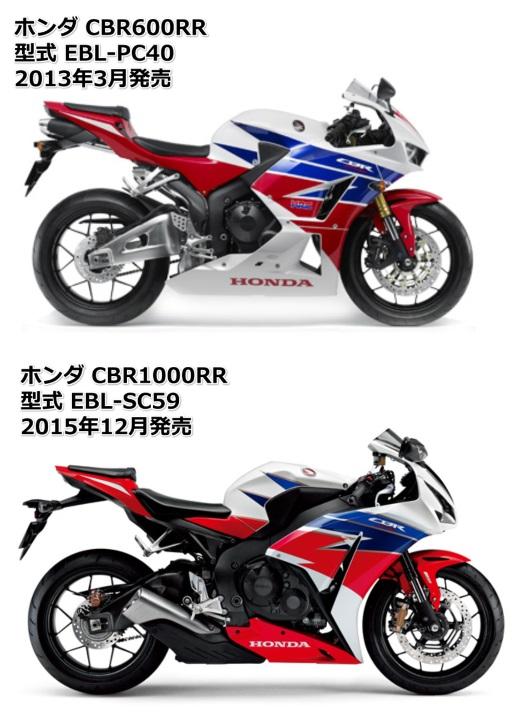 ホンダ Cbr600rr と Cbr1000rr の違いを比較